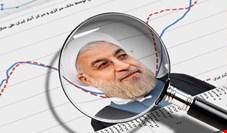 دولت روحانی رکورددار تورم در نیم قرن اخیر ایران است